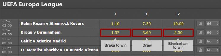 win bet365